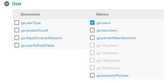dimensiones-metricas-analytics-combinaciones-validas