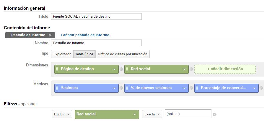 informe-personalizado-social-media-google-analytics