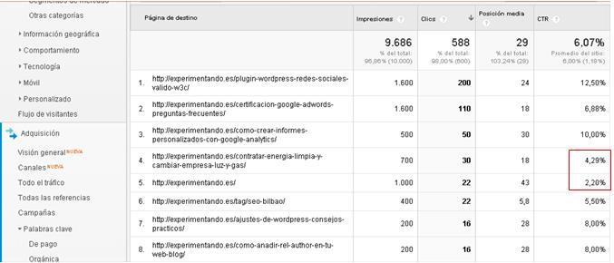Google Analytics: Adquisición / Optimización en buscadores / Página de destino