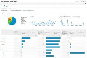 google-analytics-adquisiciones-copia