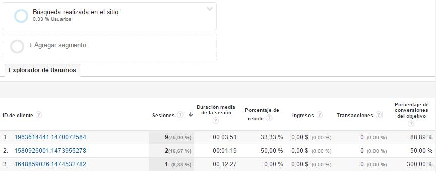 google-analytics-usuario11