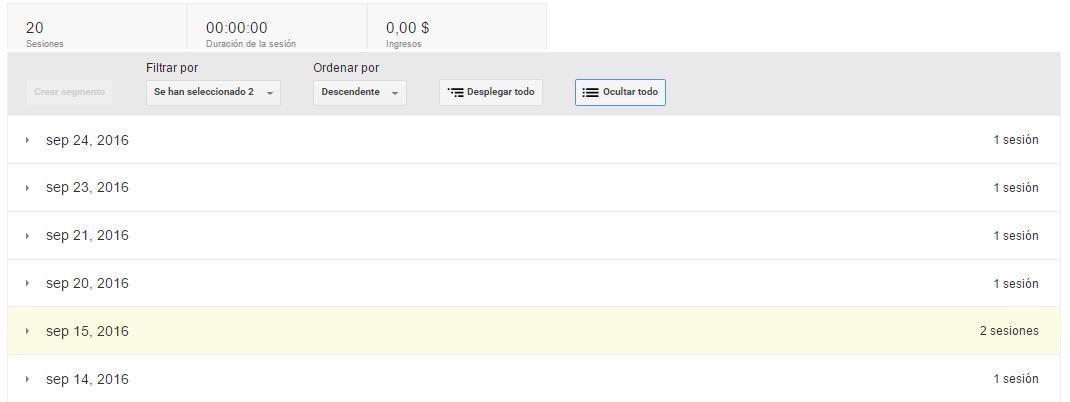 google-analytics-usuario6