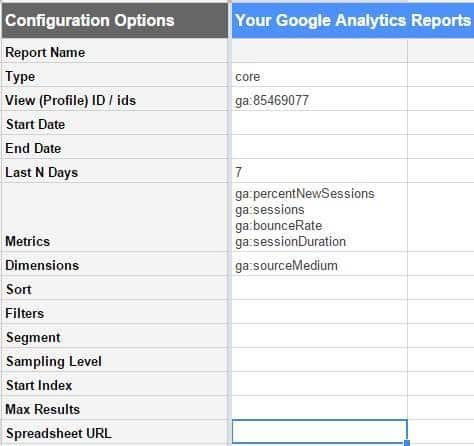 informes-api-google-analytics-datos