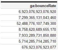 problema-decimales-api-analytics