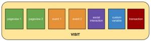 visit-analytics
