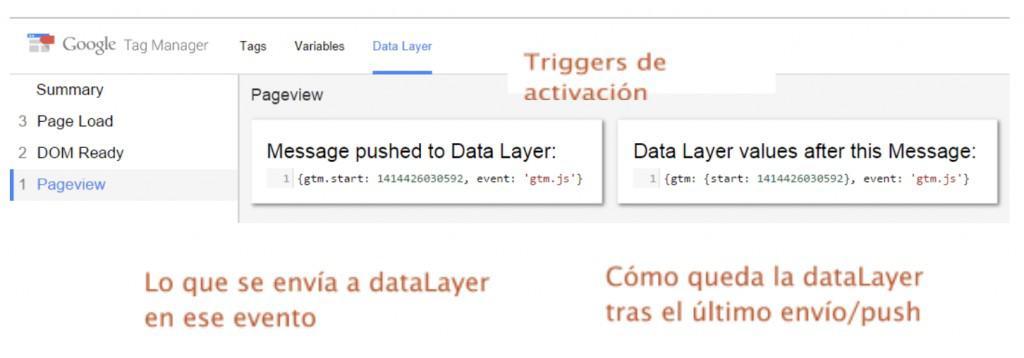 tag-manager-vista-previa-datalayer