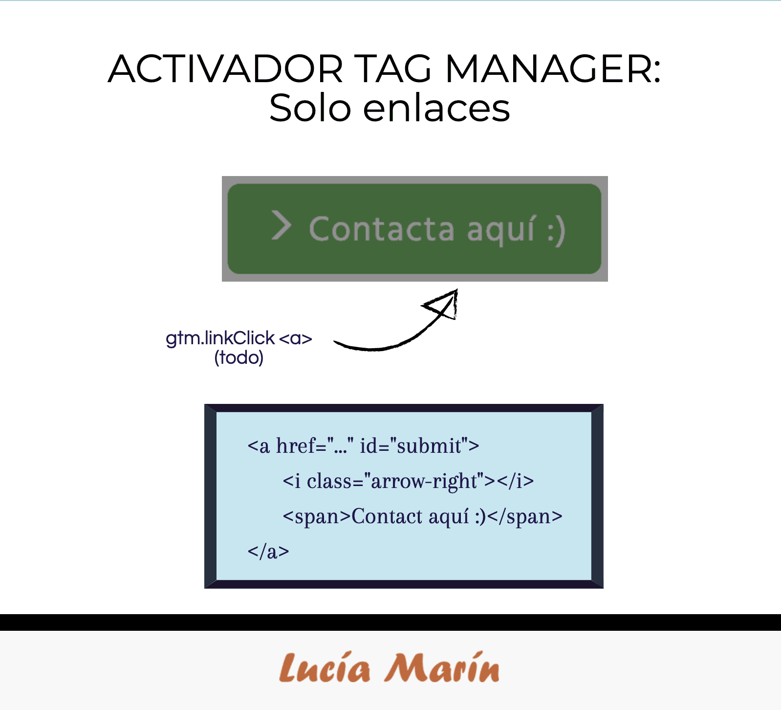 activador-solo-enlaces-google-tag-manager