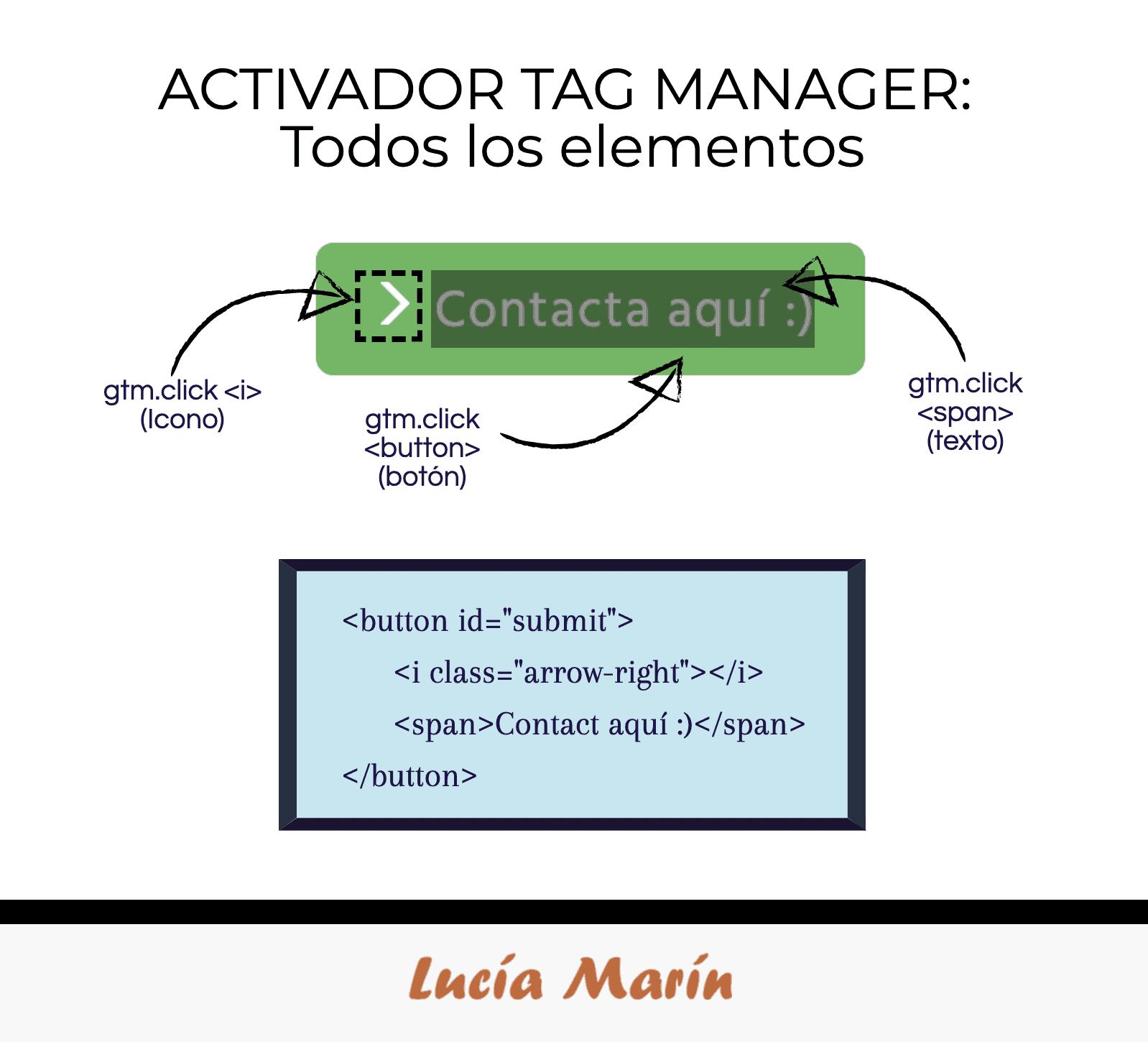 activador-todos-los-elementos-google-tag-manager