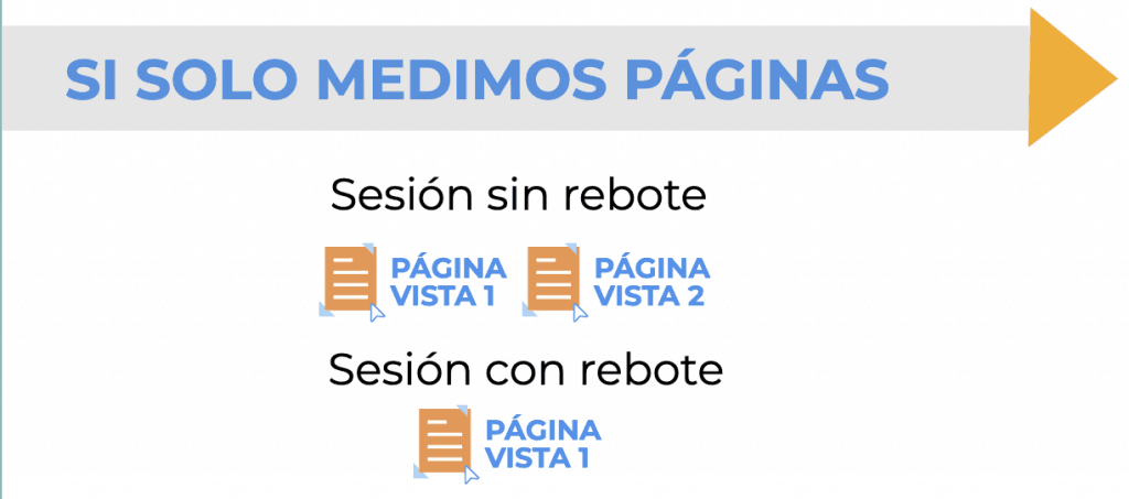 sesion-analytics-solo-pageviews